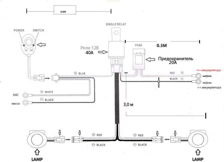 Схема подключения дополнительного освещения или противотуманных фар